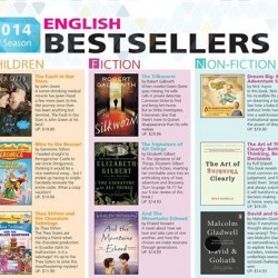 POPULAR | 20% off season's bestsellers and new books