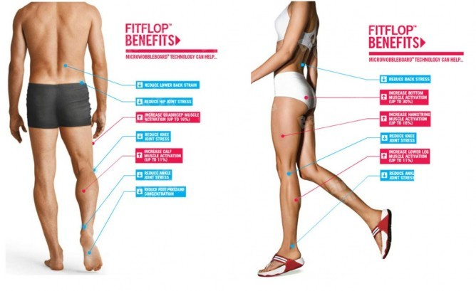 Fit-Flop-Toning