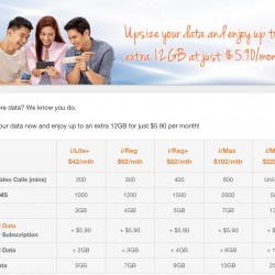 M1: Data Plan Upper Size Promotion