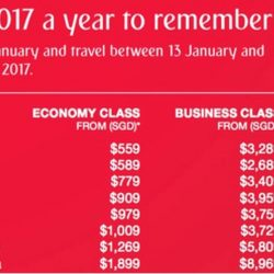 Emirates: Global Sale with Fares from $559 to Australia, Middle East, Europe, Scandinavia, America & more!
