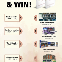 [POPULAR Bookstore] Many have you have guess it correctly! The answer is:1) The Pioneer Era (1881 – 1920) –> D) MPH (Established in