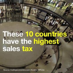 [Maybank ATM] Do you know which countries have the highest sales tax around the world?