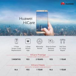 [HuaWei] Owning a smartphone should be convenient and fuss-free when it comes to maintenance.