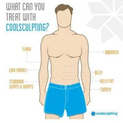 [Ageless Aesthetic Medical Centre] Men, show off your abs with CoolSculpting