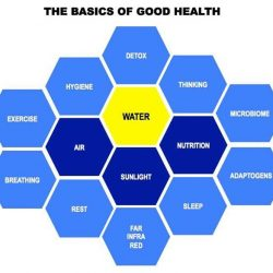 [Healthystars] The water we drinkWater or H2O is so unique.