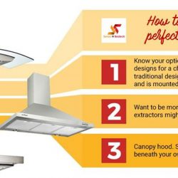 [SENSE AND BEDECK] Are you looking to buy a chimney hood?