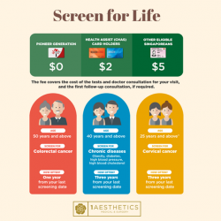 [1AESTHETICS, MEDICAL & SURGERY] Ministry of Health (MOH) and Health Promotion Board (HPB) have enhanced the Screen for Life (SFL) programme to encourage more