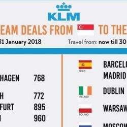 KLM Royal Dutch Airlines: Dream Deals to Asia, Europe, North & South America & More from S$199 All-In