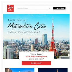 [Kaligo] , enjoy up to 6,053 miles/points when you book hotels at these top metropolitan cities!